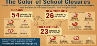 The Color of School Closures